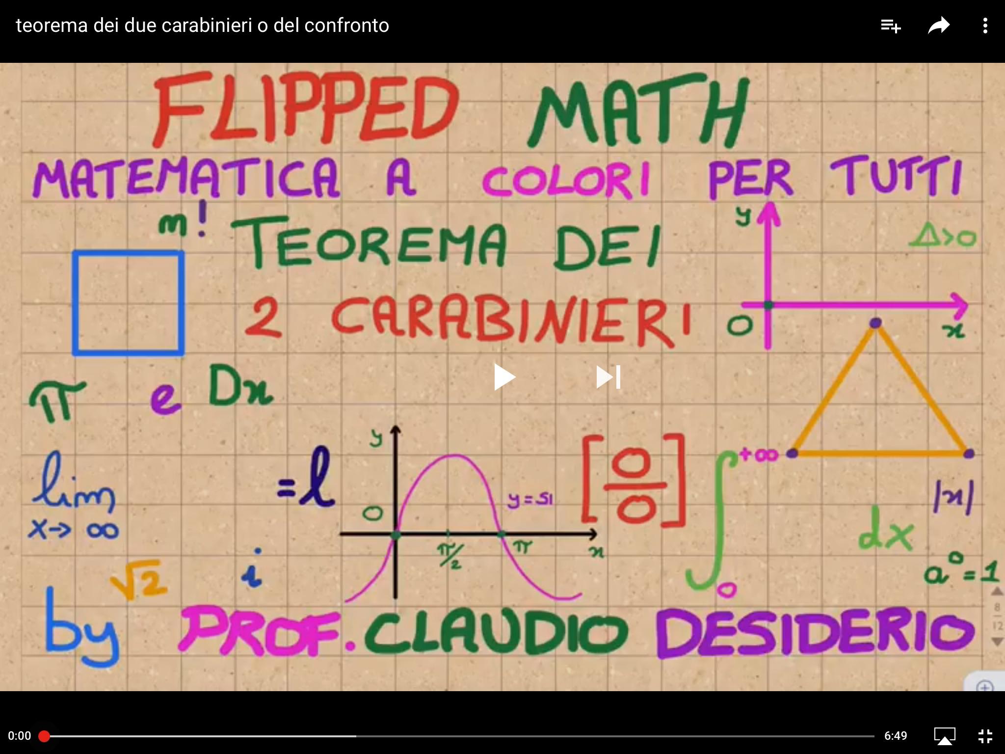 Teorema Dei Valori Intermedi.Teoremi Sui Limiti Matematica A Colori Per Tutti