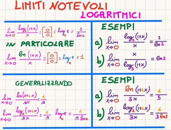 notevoli-logaritmici