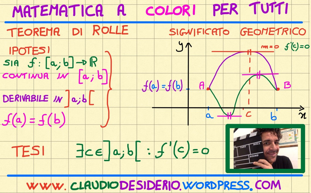 miniatura-rolle-teorema