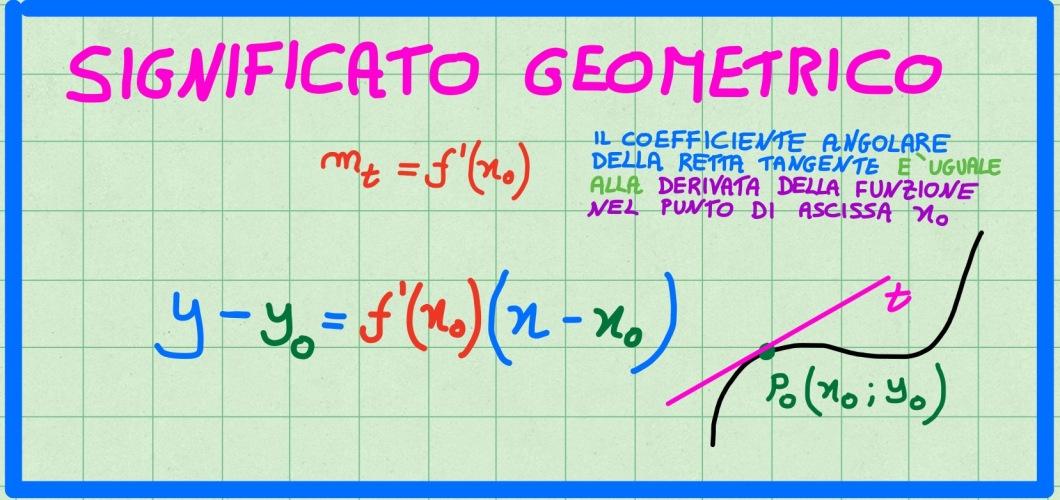 significato-geometrico