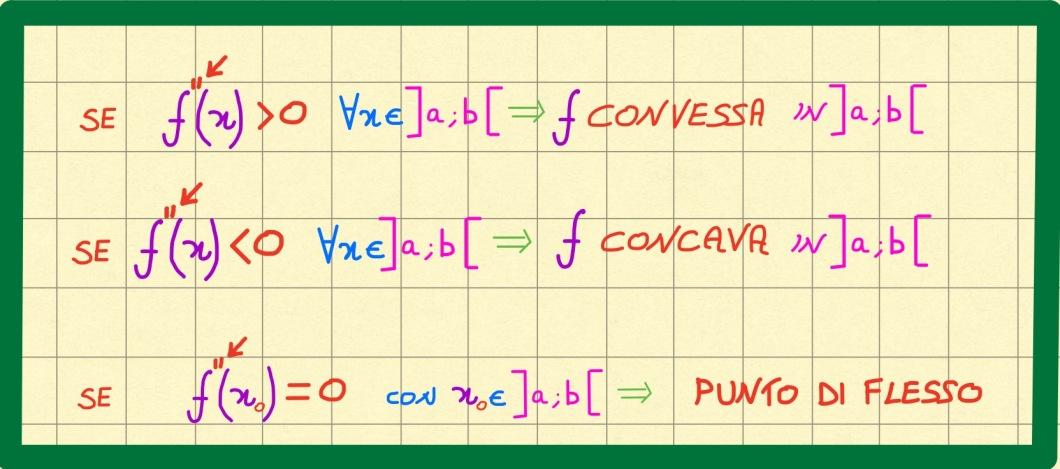 miniatura-schema-concavita